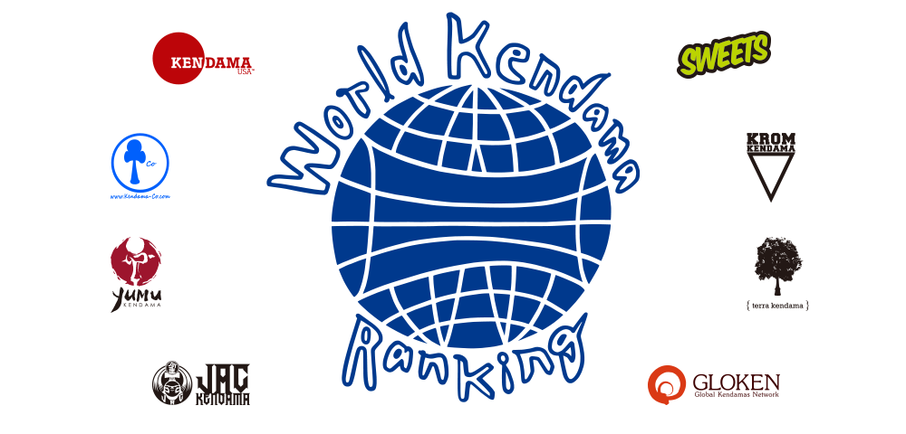 World Kendama Ranking